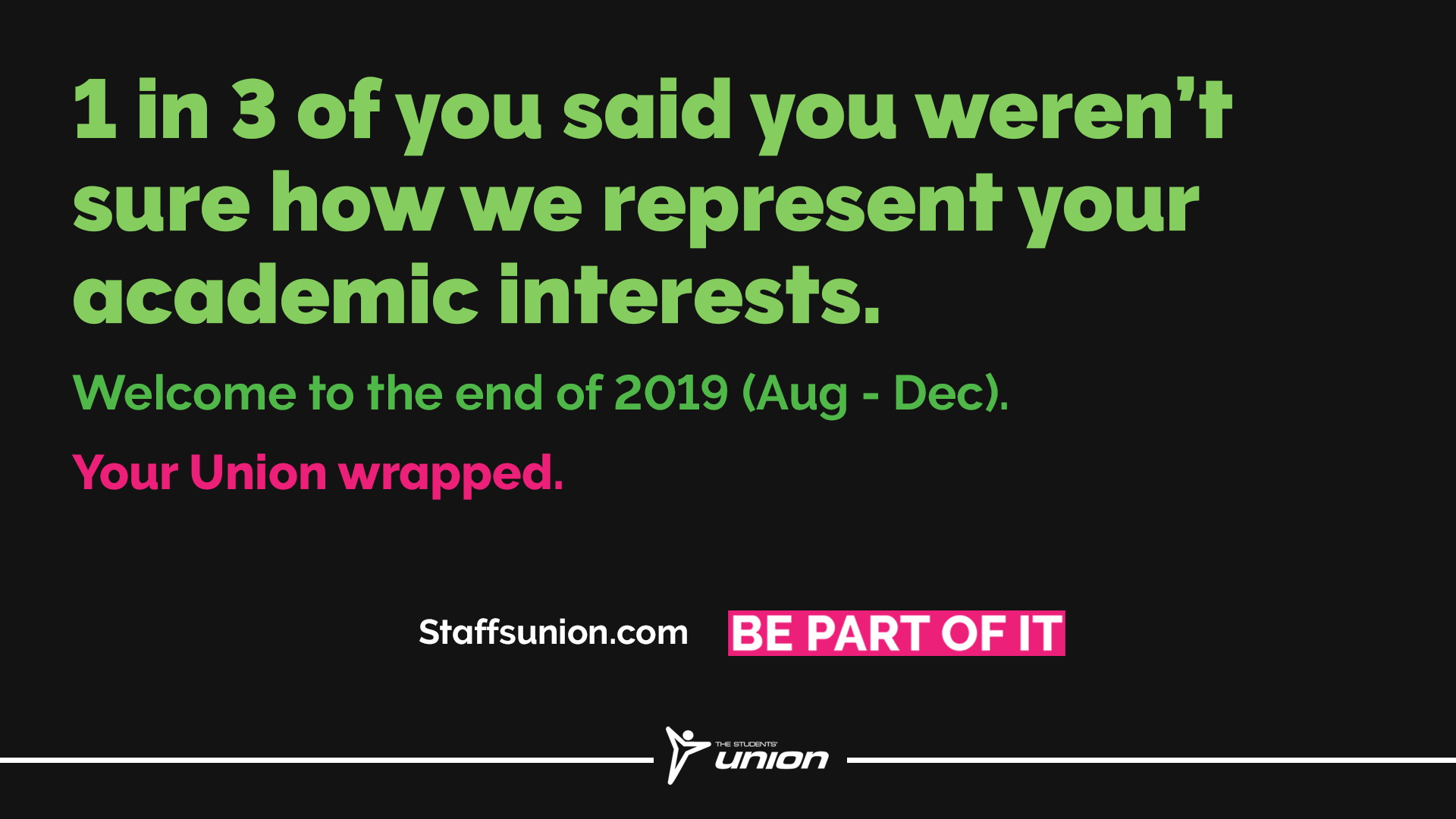 1 in 3 of you said you weren't sure how we represent your academic interests. Welcome to the end of 2019 (Aug - Dec). Your Union Wrapped.