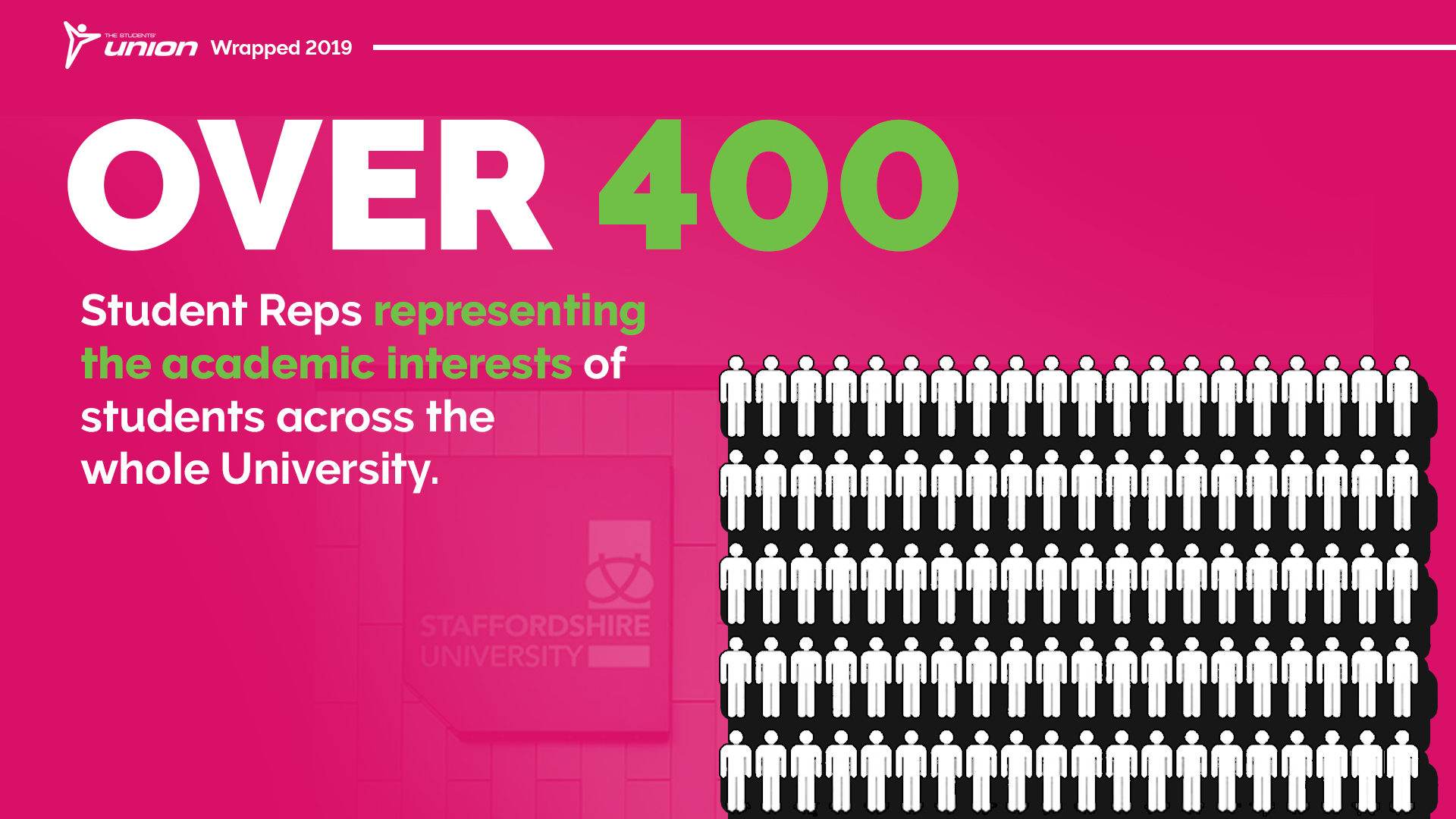 Over 400 student reps representing the academic interests of students across the whole University.