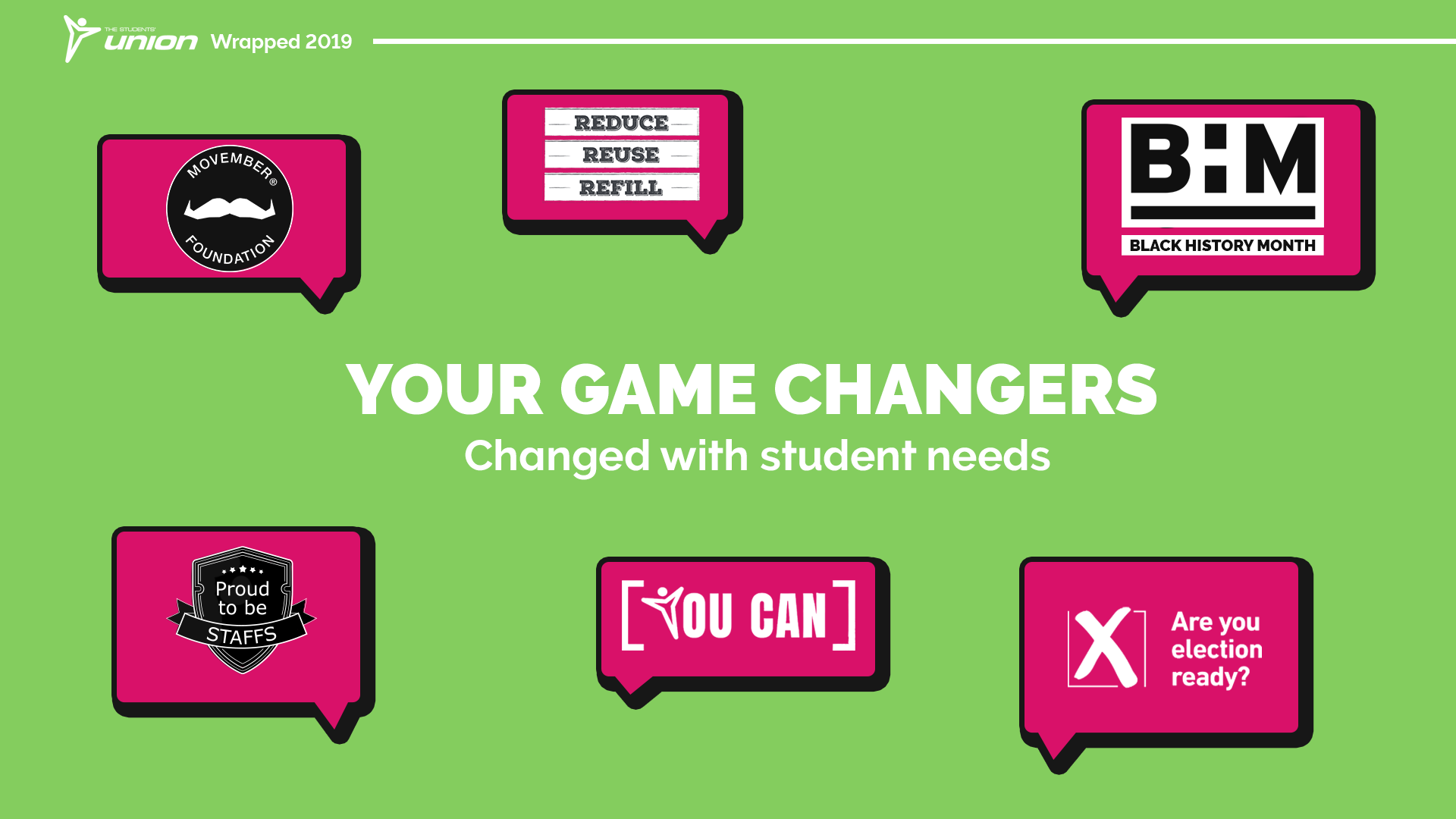 Your Game Changers changed with student needs.