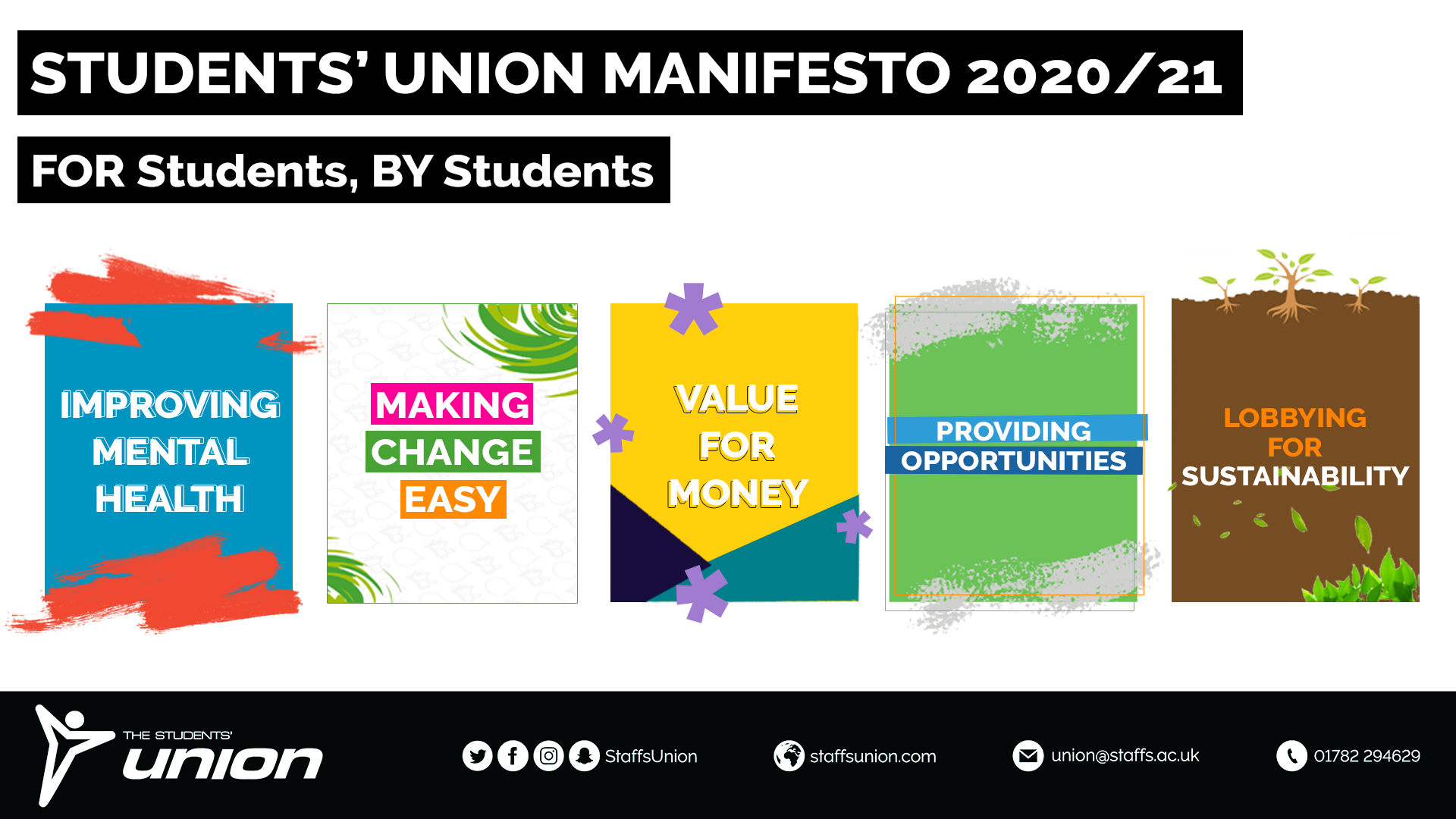 Students' Union manifesto 2020/21, for students by students